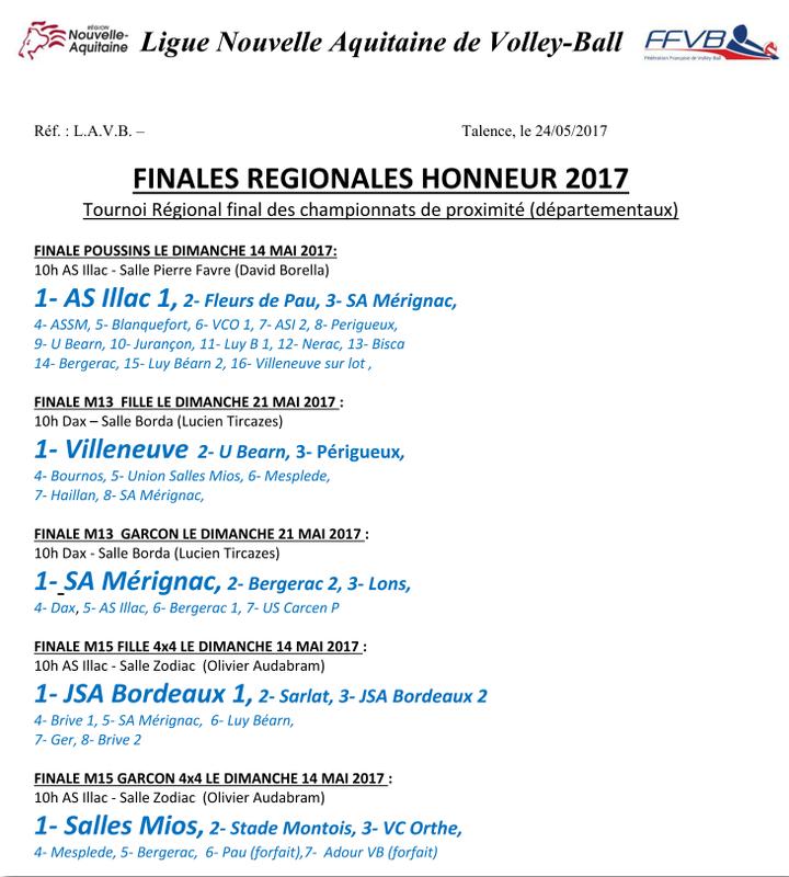ResultatsFinalesJeunes2017-24mai2017