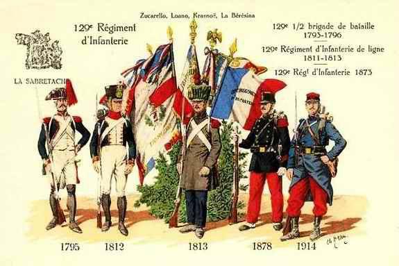 Uniformes du 129 RI