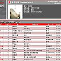 MUSE: Jolin ranks 15th on G-Music this week!