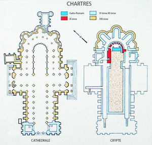 Chartres_plan