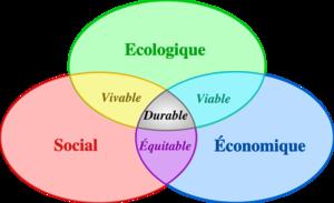 DiagrammeDD