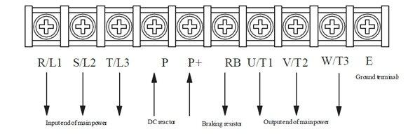 bornier variateur de fréquence nomo/tri technic-achat
