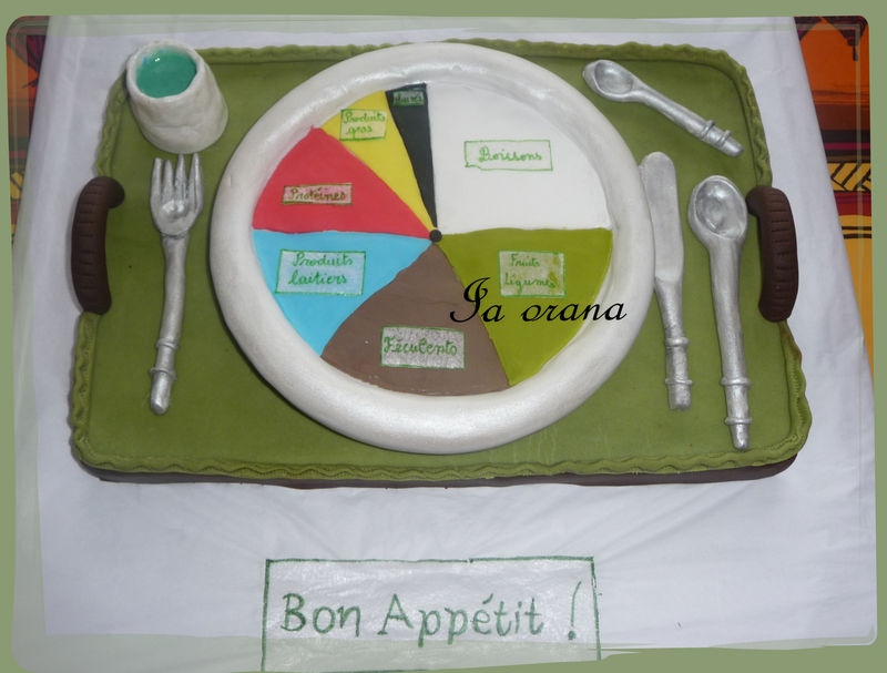 Gâteau groupes alimentaires/Pie-chart cake