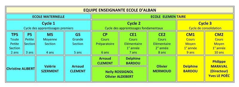 EQUIPE-ENSEIGNANTE-ECOLE