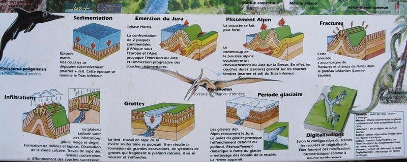 Reculées - formation géologique