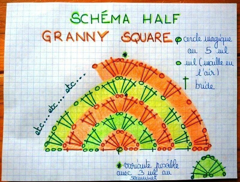 Half granny square