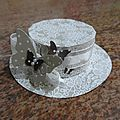 Boîte chapeau