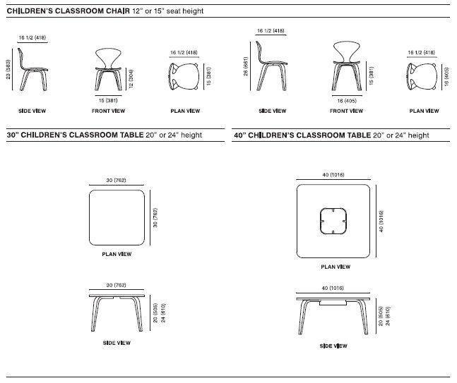 Les chaises cherner cdc 4 ribambelles ribambins for Chaise de plan de travail
