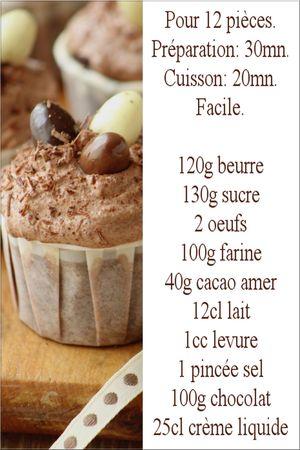recette cupcakes paques