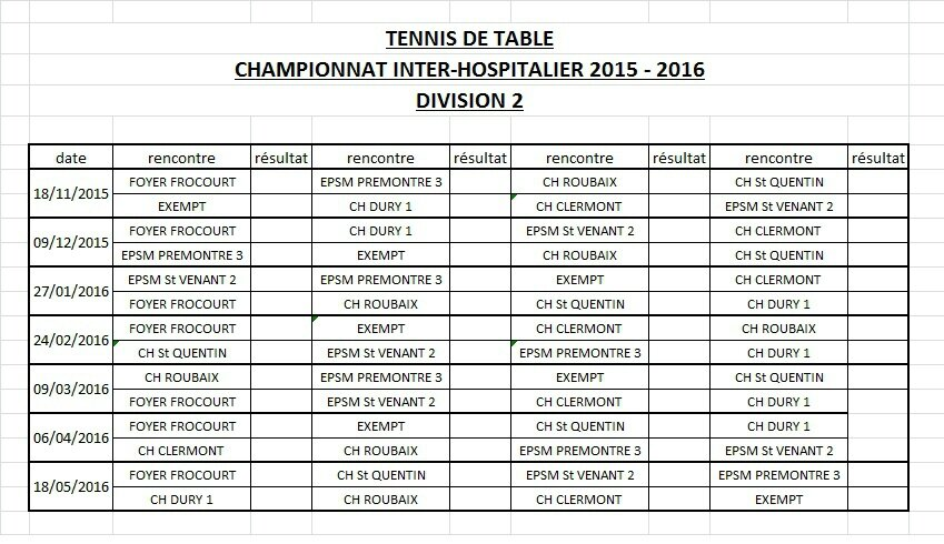 Inter hospitalier tennis de table nord pas de calais picardie - Ligue nord pas de calais tennis de table ...