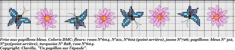 Frise aux papillons bleus