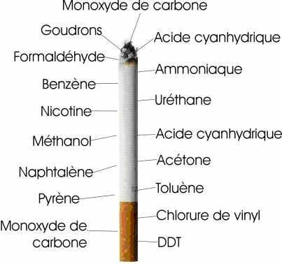 Cigarette_Toxique