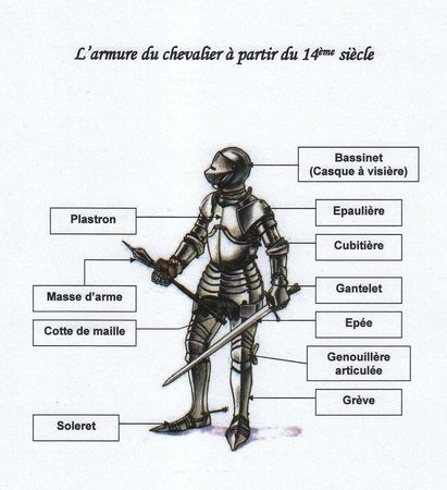 description d un chevalier