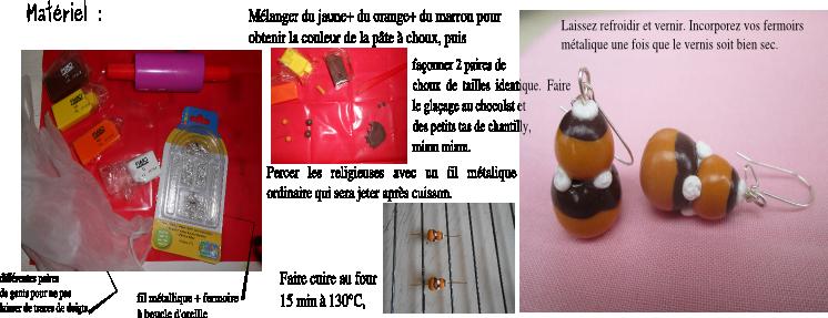 religieuses au chocolat boucles