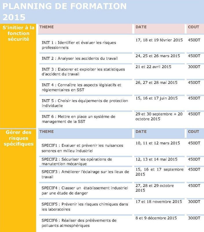 ISST_Planning_formation_2015_1