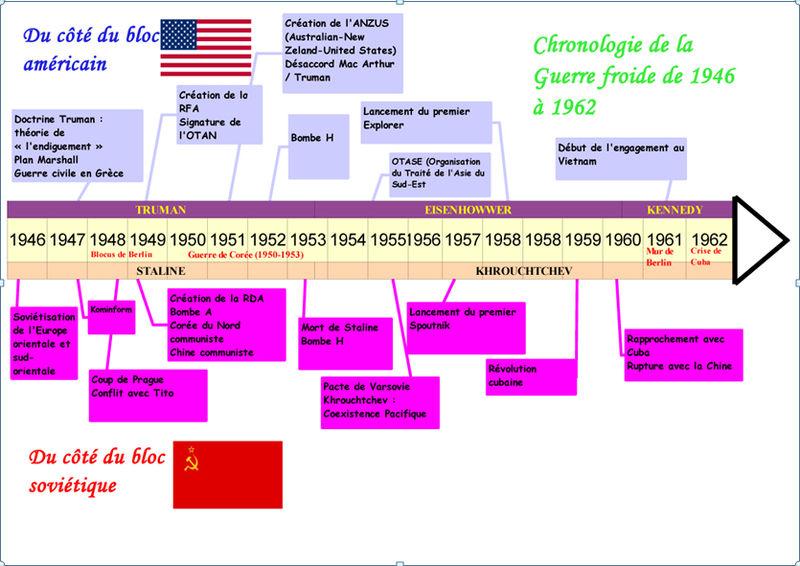 Dissertation Marche A La Seconde Guerre
