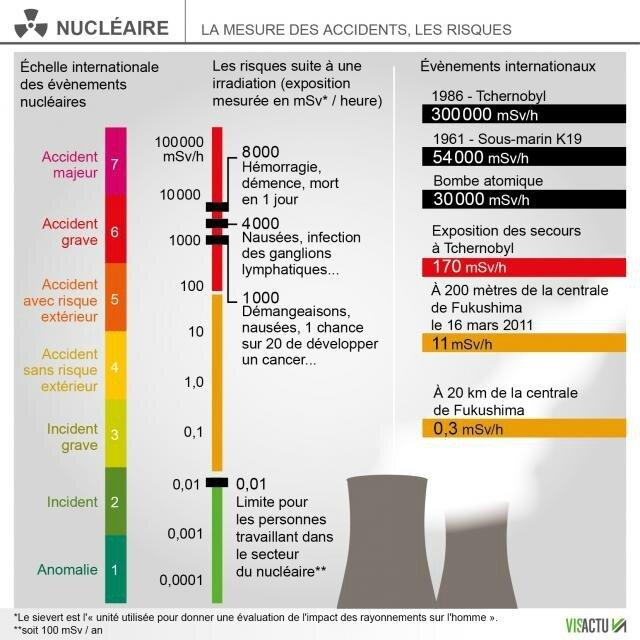 30-ans-de-tchernobyl