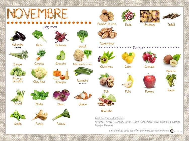 calendrier-fruits-legumes-novembre[1]
