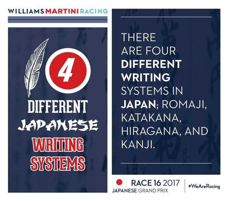 SUZUKA GRAND PRIX 2017 WILLIAMS WIN 1