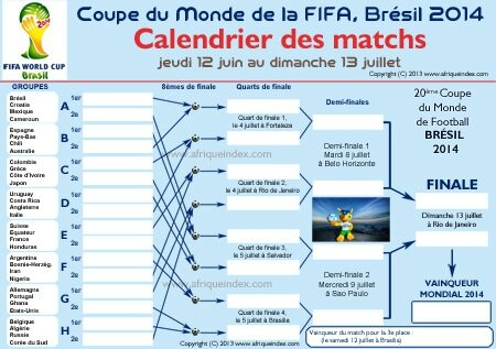 Projet coupe du monde la fiche pays remplir ressources pour s 39 amuser ensemble - Calendrier eliminatoire coupe du monde ...