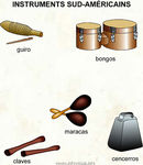 Instruments_Sud_americains