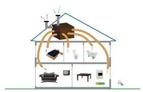 flux des pr cisions enfin apprendre la comptabilit. Black Bedroom Furniture Sets. Home Design Ideas