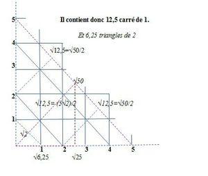 triangle de 5 et carrés