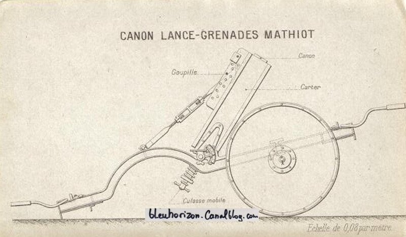 lance grenade Mathiot4