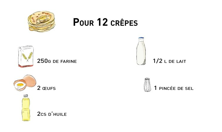 recette_pate-crepes