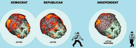 R_actions_hommes_trois_partis