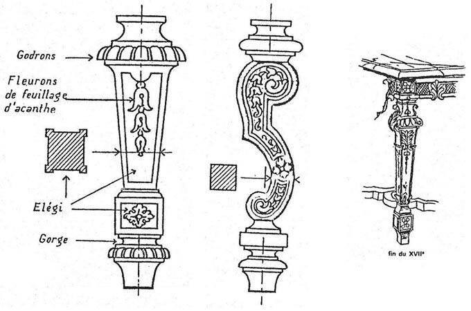 Bougeoir balustre (1)
