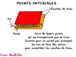tuto_points_invisibles