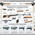 Plans dragunov svd