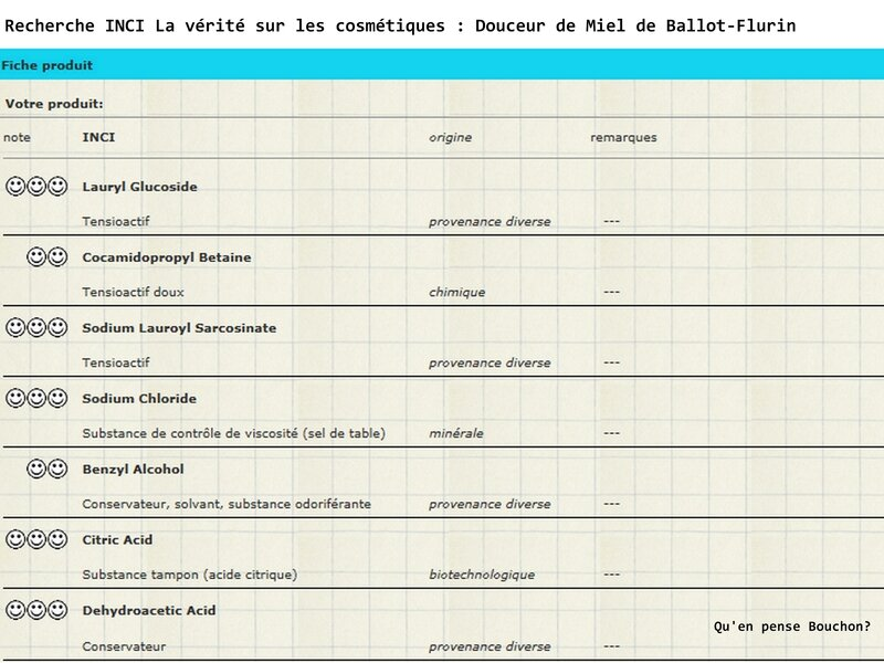 INCI_Douceur_de_Miel