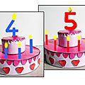 Languettes pour anniversaires