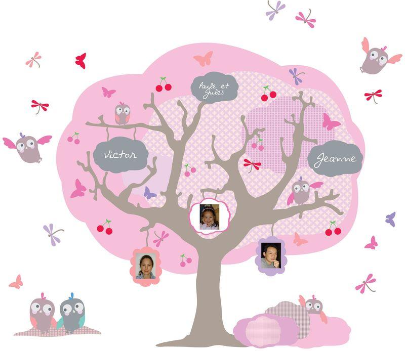 Nouveaut d co la famille hiboux d coration chambre for Deco arbre chambre bebe