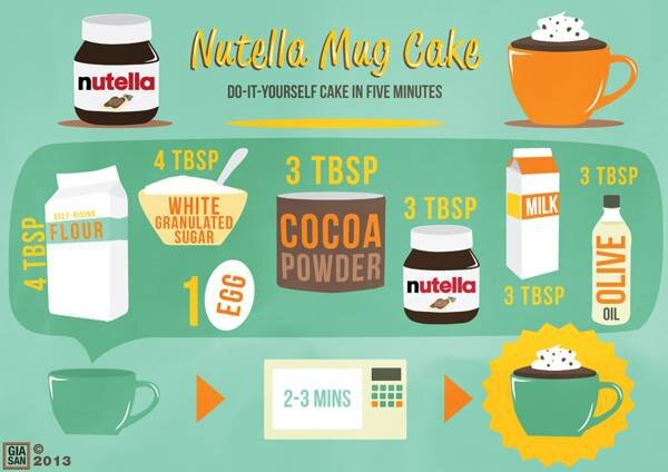 nutella_cake_in_a_mug