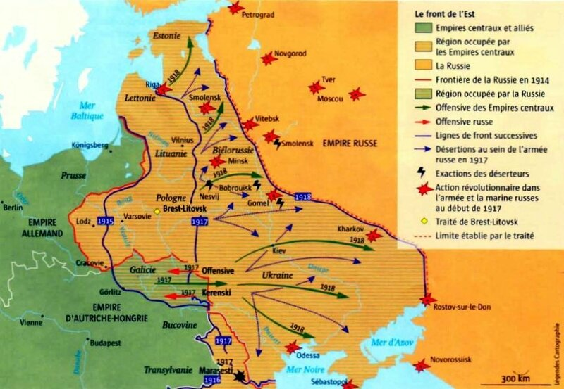 Front russe 1917
