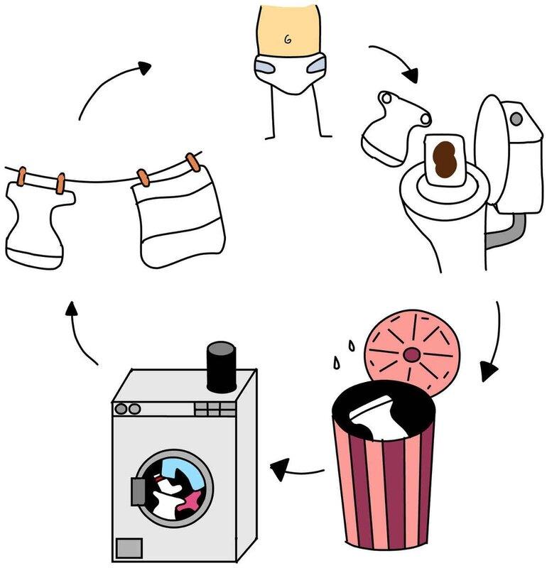 Couche lavable 3