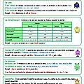 Atelier d'analyse grammaticale et nouveaux programmes 2016