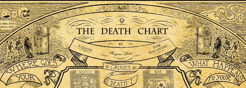 preview death chart title