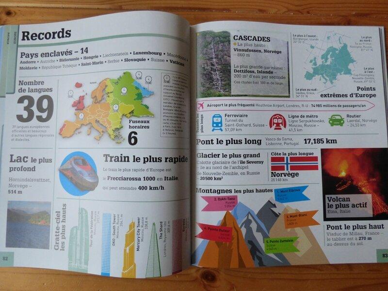 Le monde en cartes 3D (3)