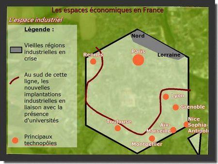 L'espace industriel français