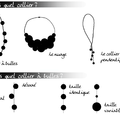 Mais quel collier ?
