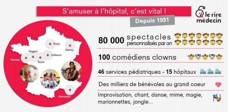 infographie-lrm-v5-3301835