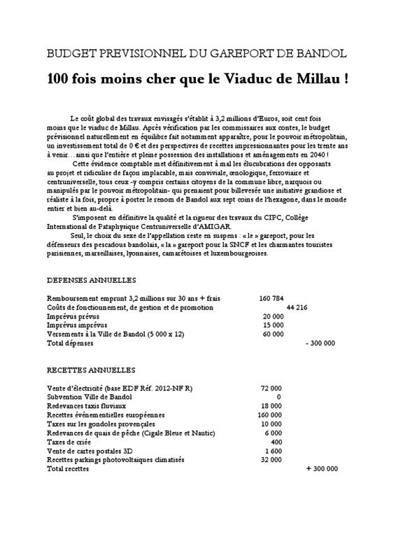 budget gareport