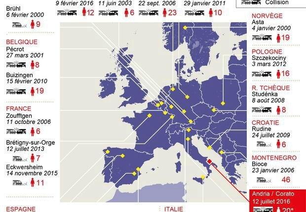 collision-ferroviaire-en-italie-le-bilan-salourdit-20-morts