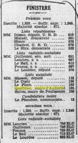 Ouest Eclair 21 octobre 1929_2