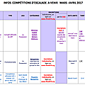 Infos compétitions mars-avril 2017