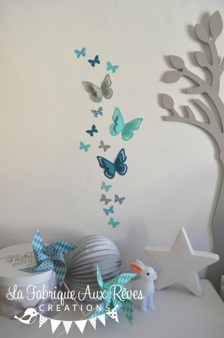 Décoration chambre bébé turquoise caraïbe, bleu pétrôle/bleu ...